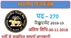 Rbi recruitment | 270 Security Guards posts