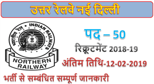 Northern Railway 50 Patwari Clerk JE posts
