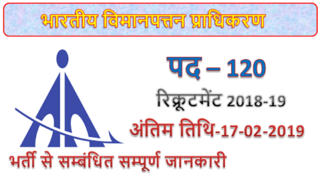 Aai recruitment 2019 | 120 Apprentice Jobs