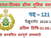 Itbp recruitment 2019 | 121 Constable GD Jobs