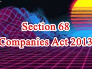 Section 68 of Companies Act in Hindi
